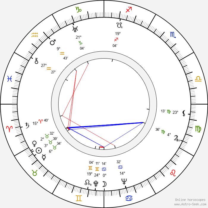 Werner Jacobs - Birth horoscope chart