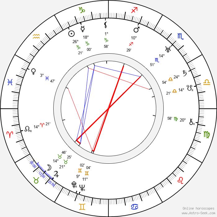 Werner Julius March - Birth horoscope chart
