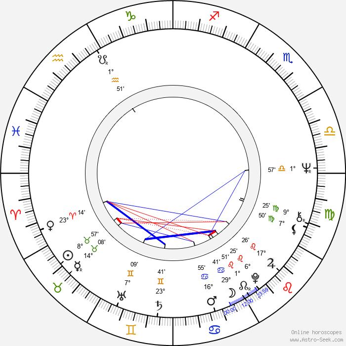 Werner Nekes - Birth horoscope chart