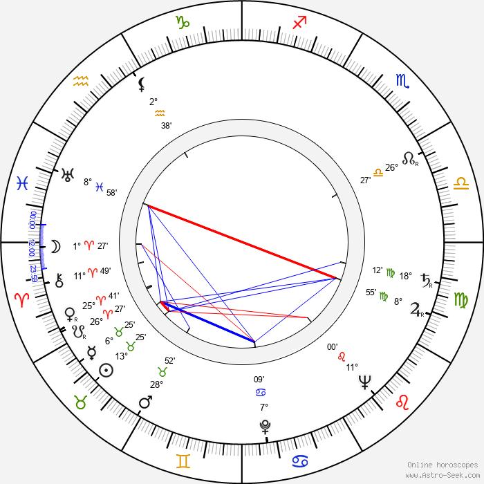 Werner Schumacher - Birth horoscope chart