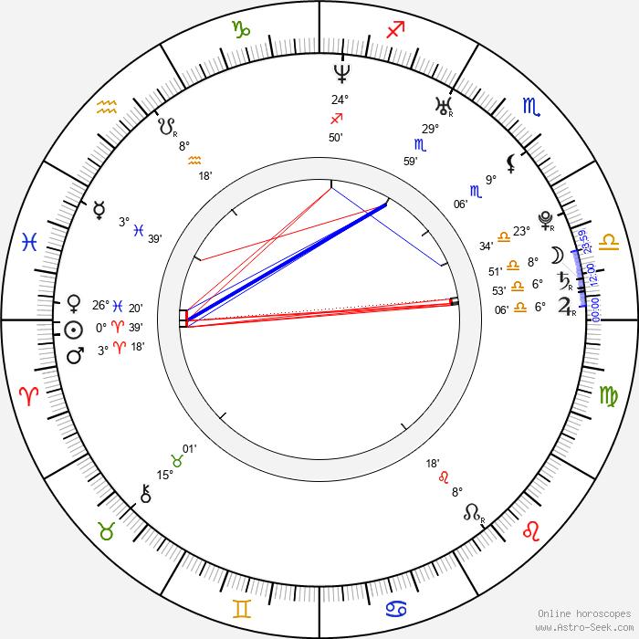 Weronika Ksiazkiewicz - Birth horoscope chart
