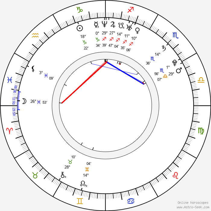 Weronika Rosati - Birth horoscope chart