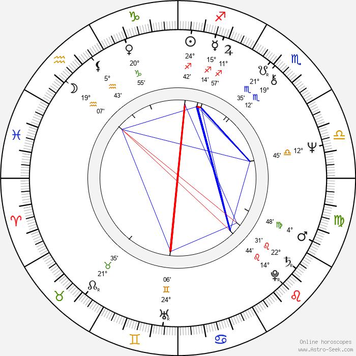 Wes Studi - Birth horoscope chart
