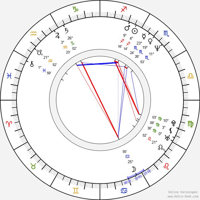 Wesley Archer - Birth horoscope chart