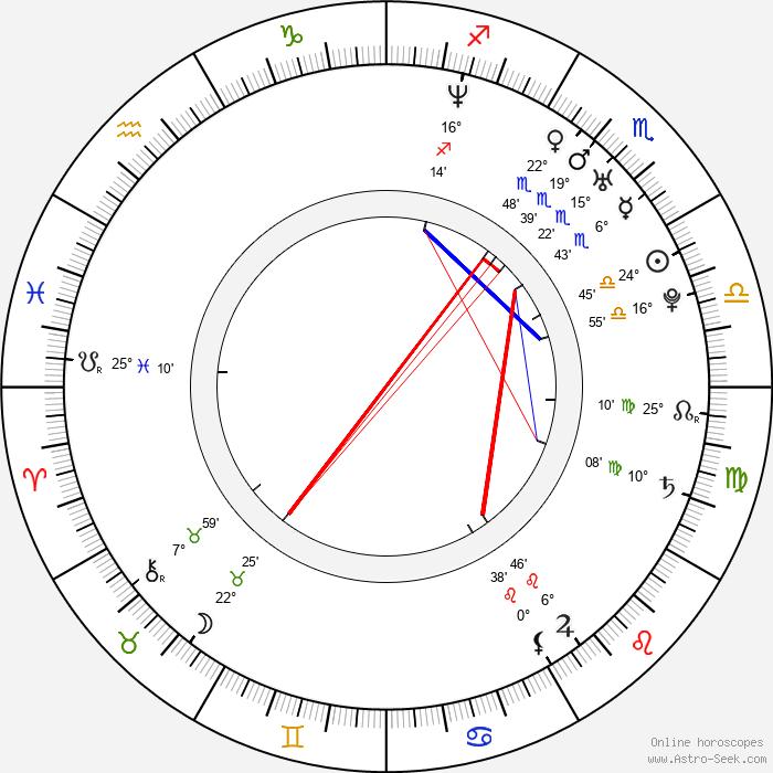 Wesley Jonathan - Birth horoscope chart