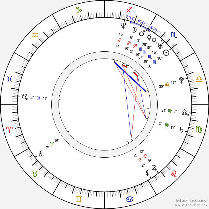 Whit Hertford - Birth horoscope chart