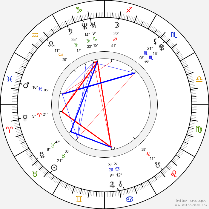 Wilde Taylor - Birth horoscope chart