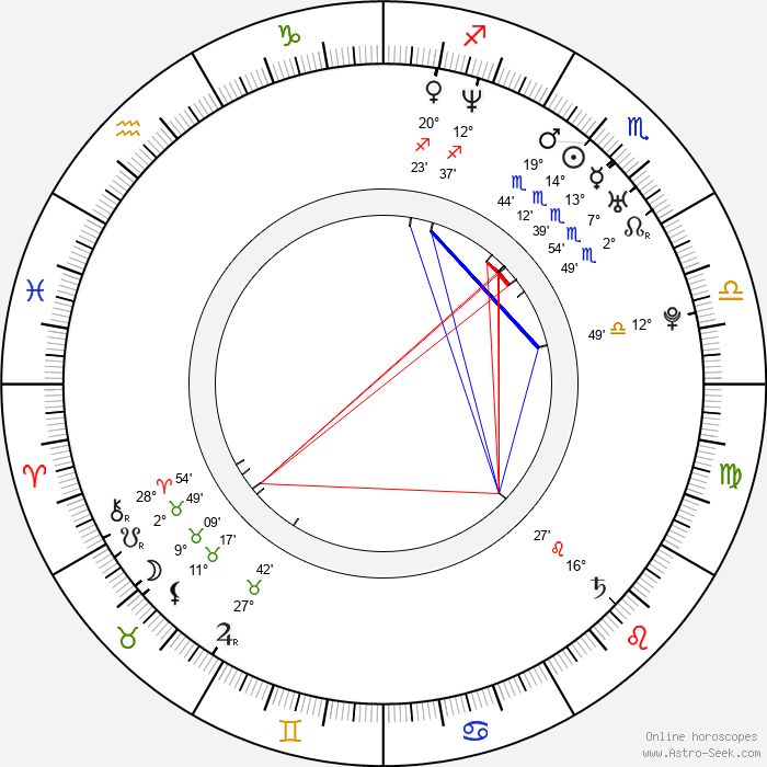 Wiley Wiggins - Birth horoscope chart