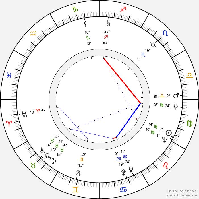 Wilford Leach - Birth horoscope chart