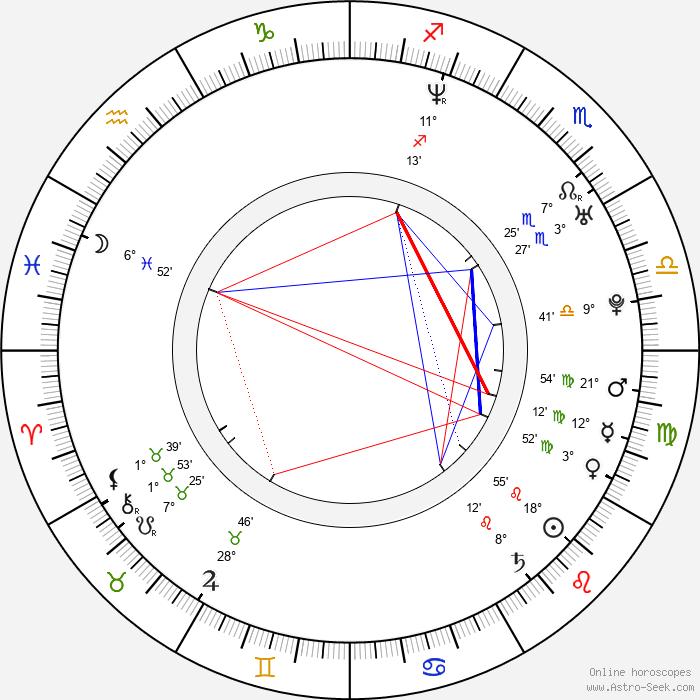 Will Friedle - Birth horoscope chart