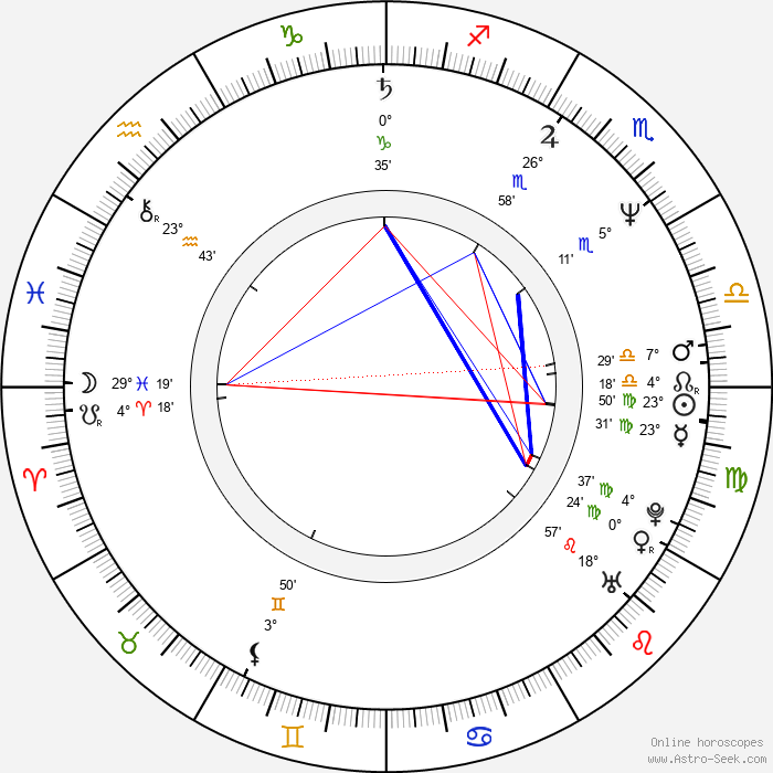 Will Gregory - Birth horoscope chart