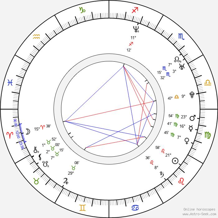 Will Lemay - Birth horoscope chart