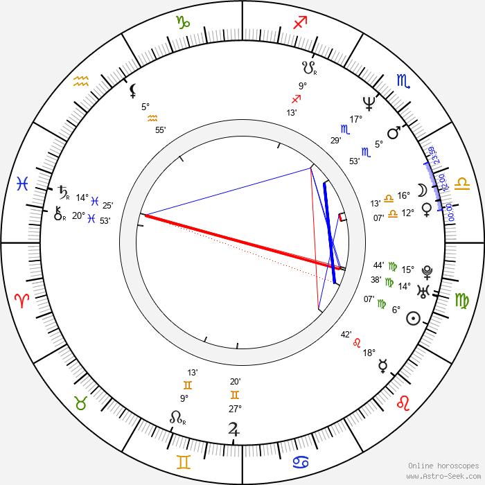 Will Perdue - Birth horoscope chart