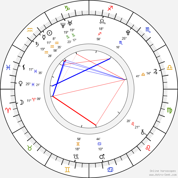Will Poulter - Birth horoscope chart