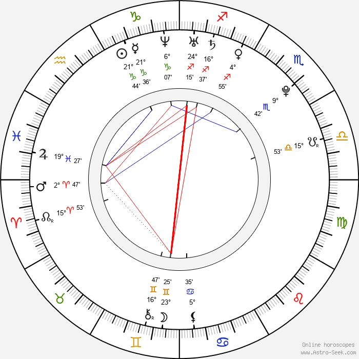Will Rothhaar - Birth horoscope chart