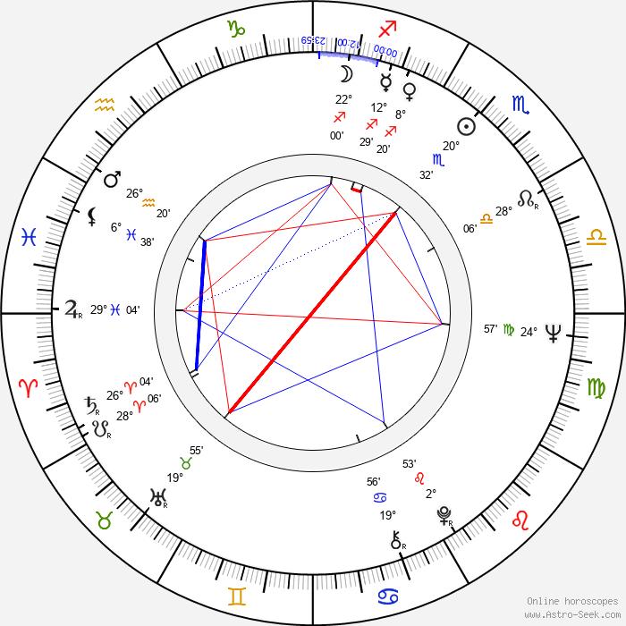 Will Ryan - Birth horoscope chart