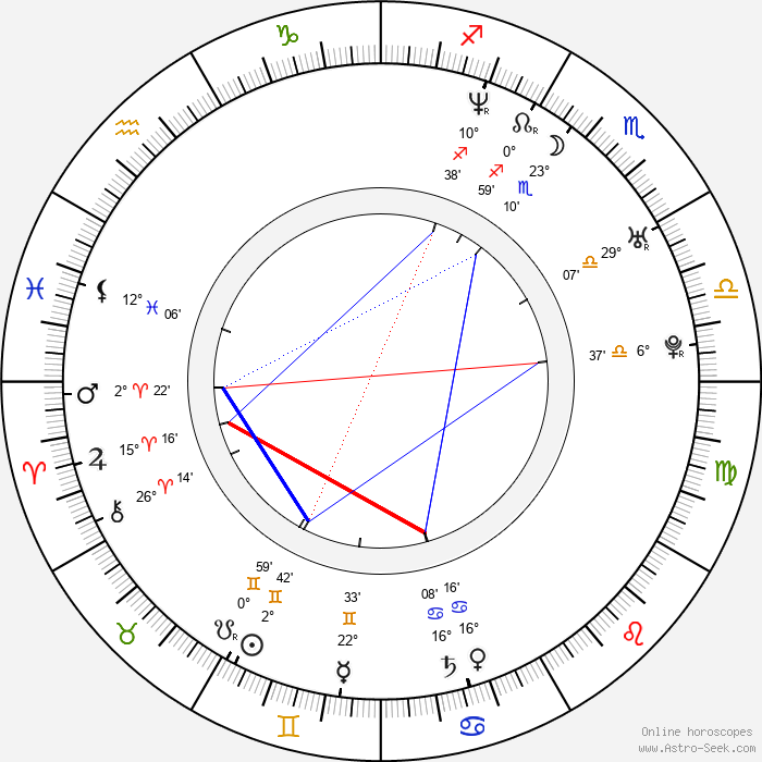 Will Sasso - Birth horoscope chart