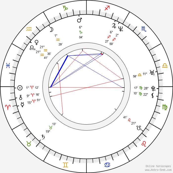 Will Yun Lee - Birth horoscope chart