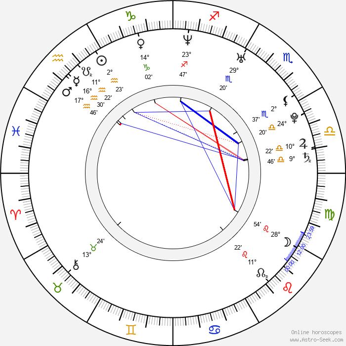 Willa Ford - Birth horoscope chart