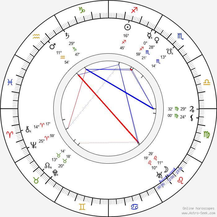 Willa Sibert Cather - Birth horoscope chart
