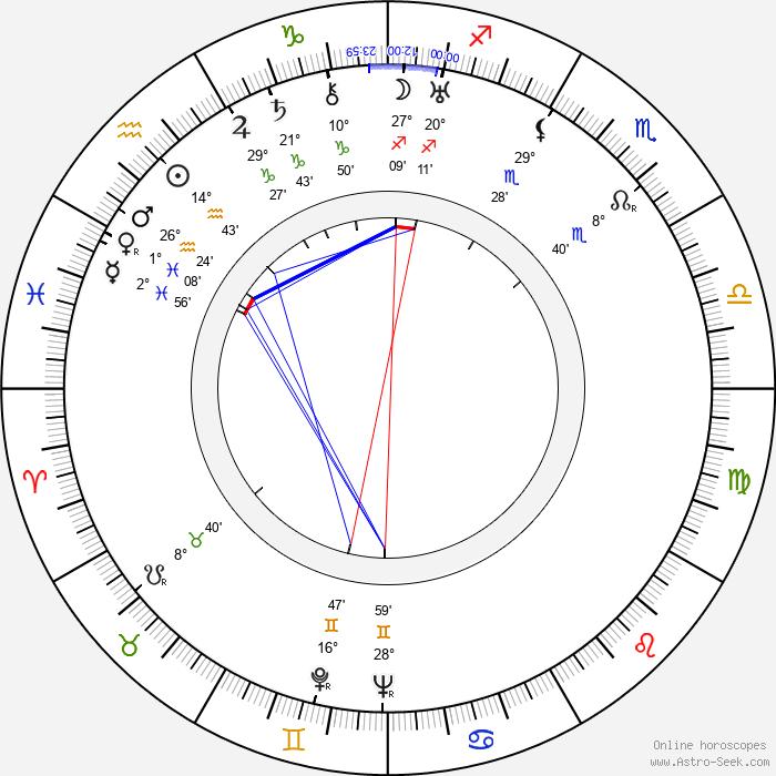 Willi Rose - Birth horoscope chart