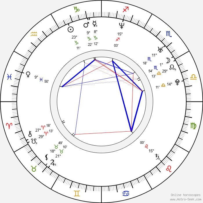 William Ash - Birth horoscope chart