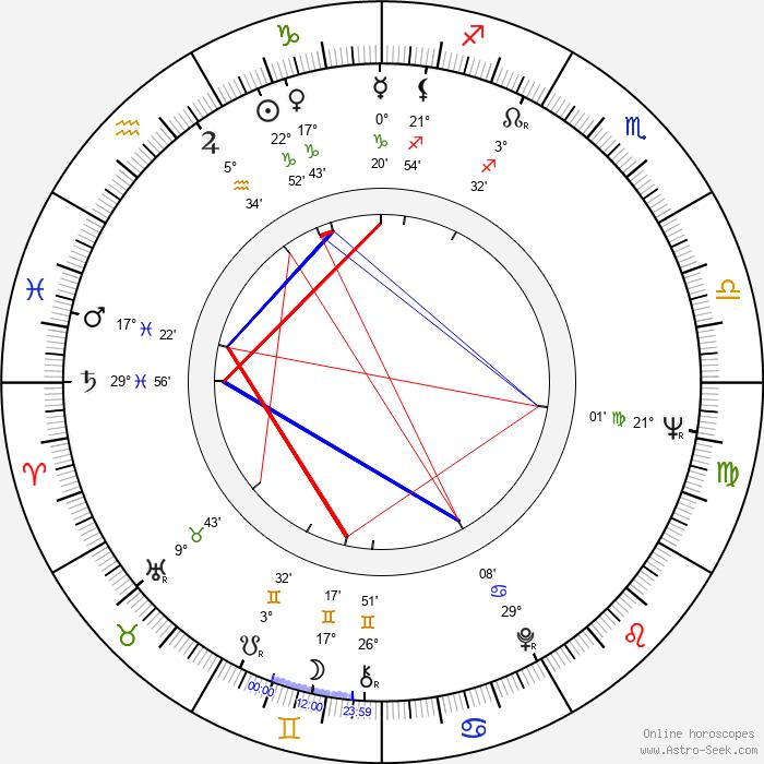 William B. Davis - Birth horoscope chart