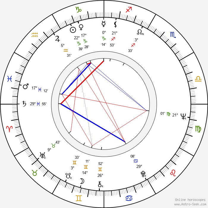William B. Davis - Birth horoscope chart