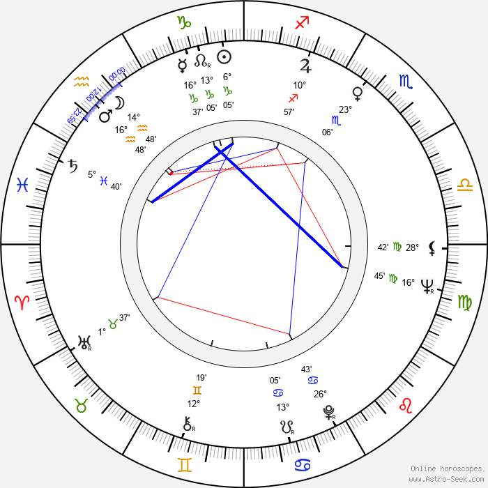 William Bassett - Birth horoscope chart