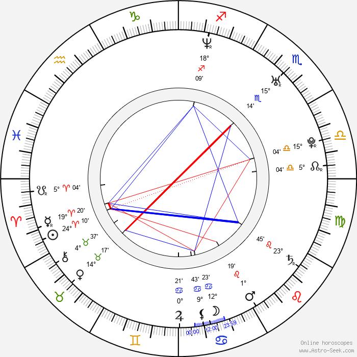 William Bell Taylor - Birth horoscope chart