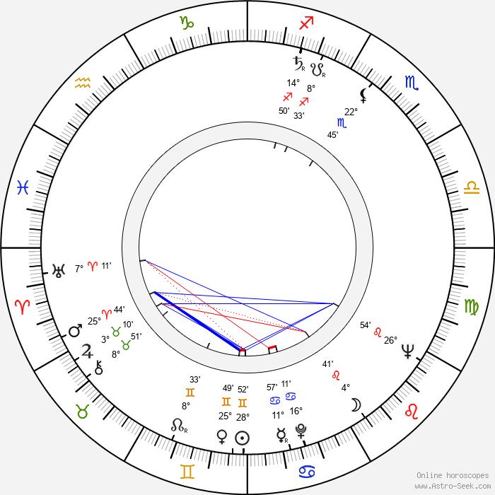 William Berger - Birth horoscope chart