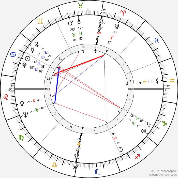William Bernard Baugh - Birth horoscope chart