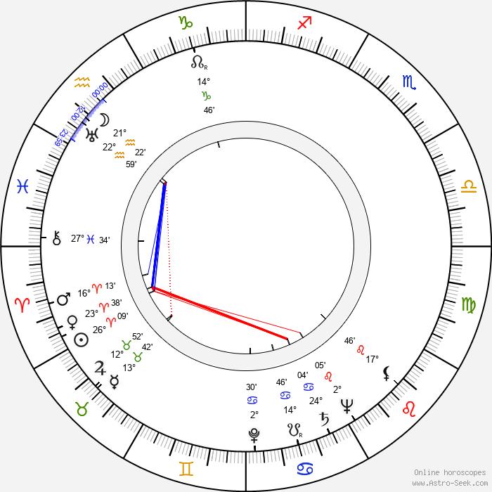 William 'Billy' Benedict - Birth horoscope chart