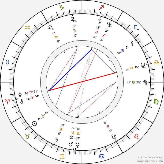 William Boyer - Birth horoscope chart
