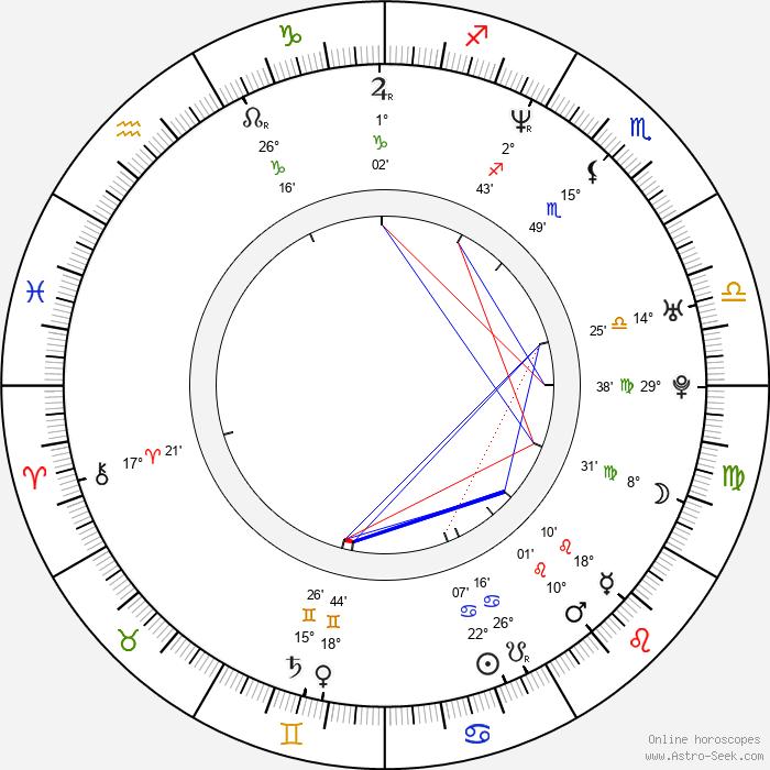 William Braunstein - Birth horoscope chart