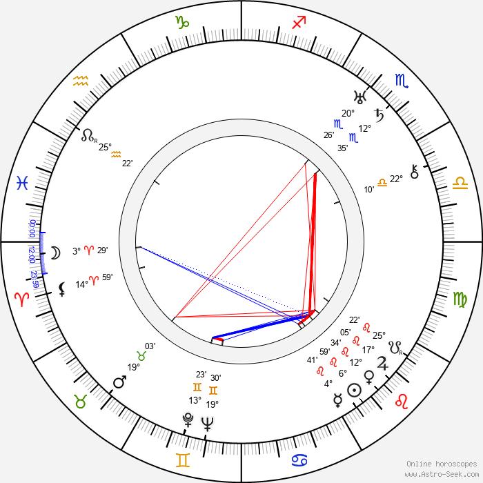 William Cameron Menzies - Birth horoscope chart