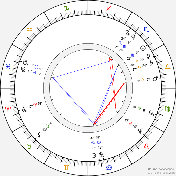 William Campbell - Birth horoscope chart