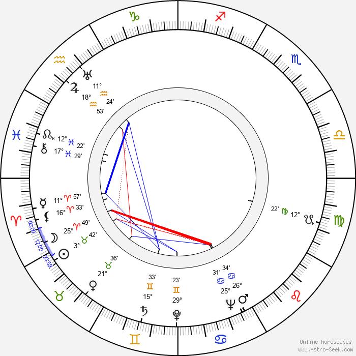 William Castle - Birth horoscope chart