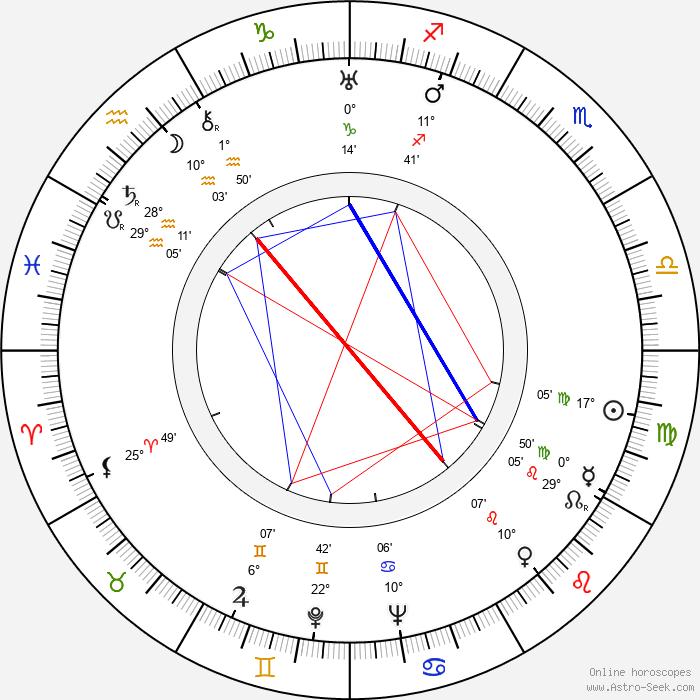 William Clemens - Birth horoscope chart