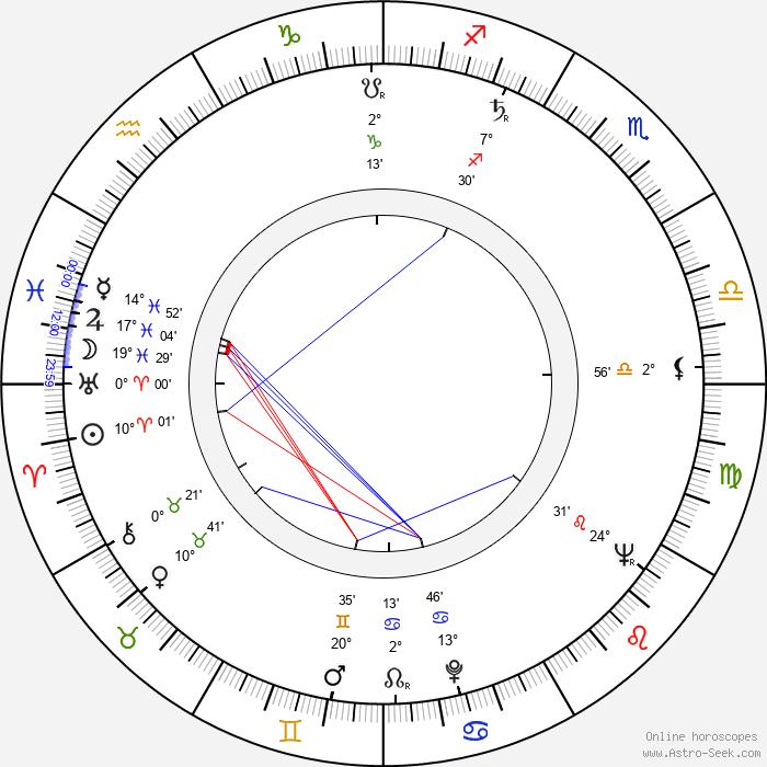 William Daniels - Birth horoscope chart