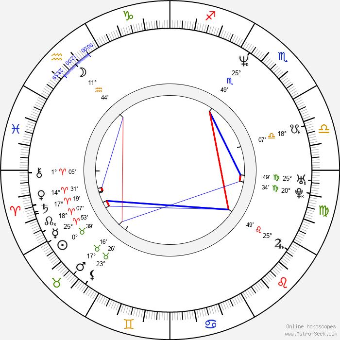 William deVry - Birth horoscope chart