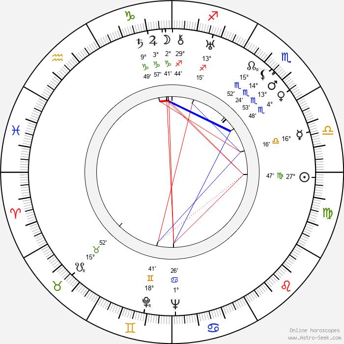 William E. Snyder - Birth horoscope chart