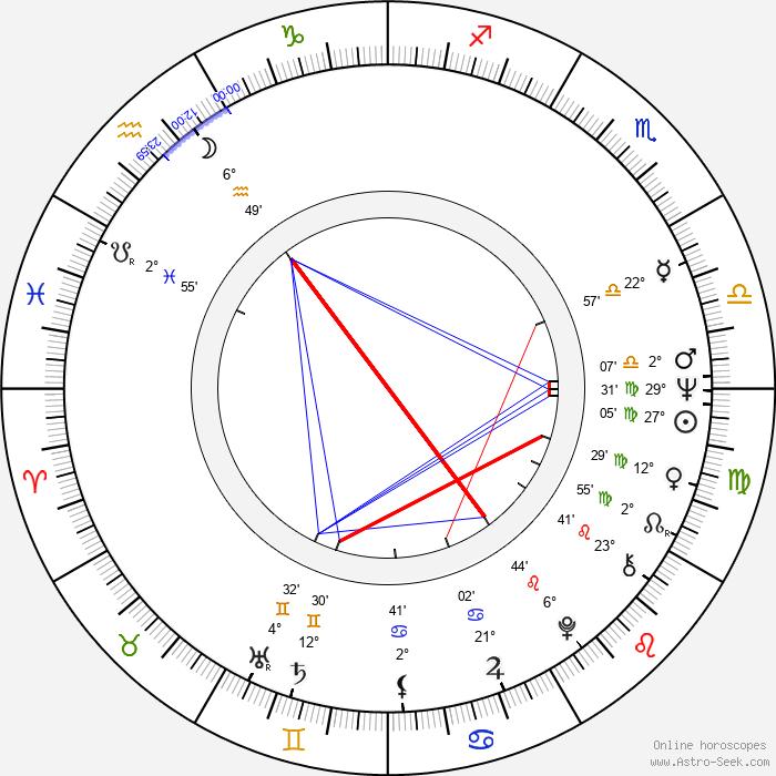 William Finley - Birth horoscope chart