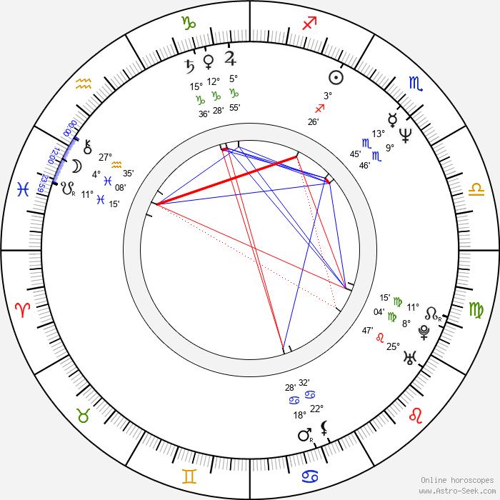 William H. Burns - Birth horoscope chart