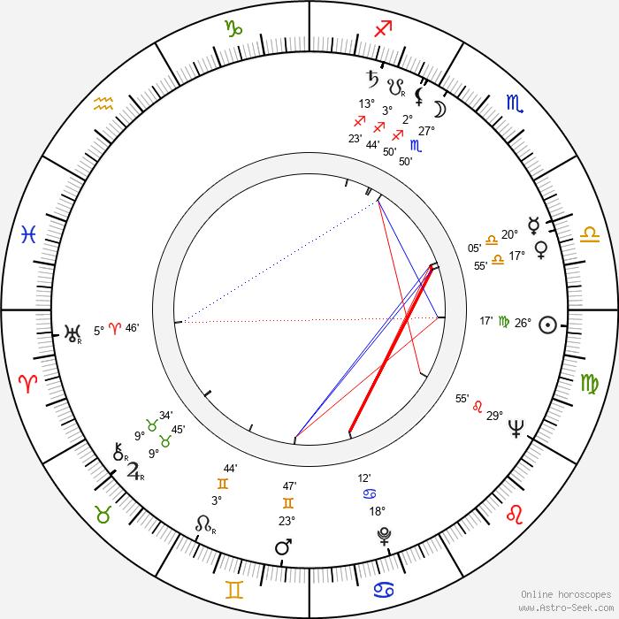 William Hickey - Birth horoscope chart