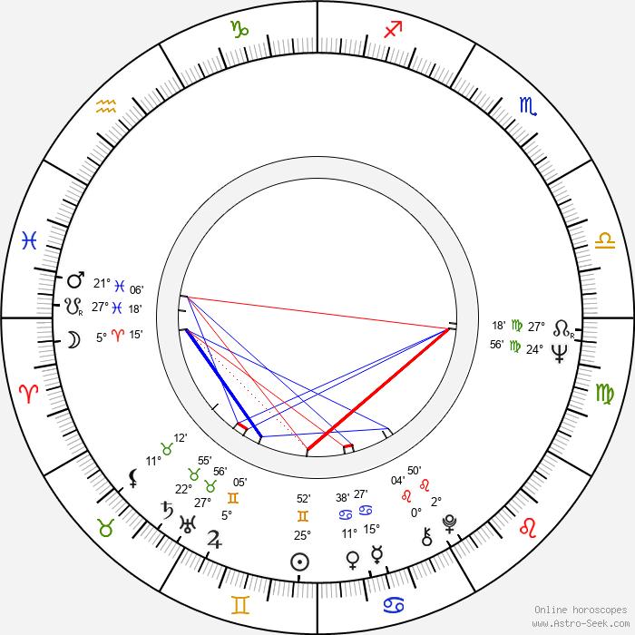 William Lucking - Birth horoscope chart