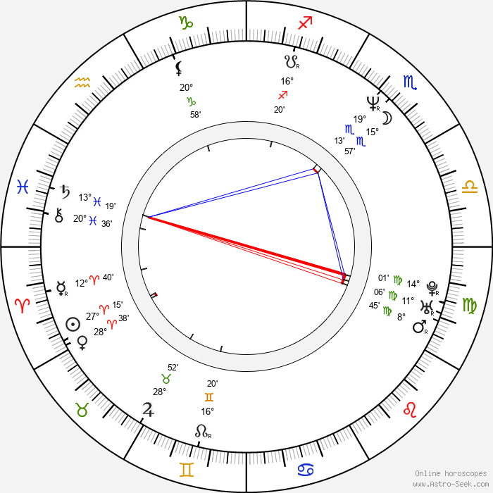 William Mapother - Birth horoscope chart