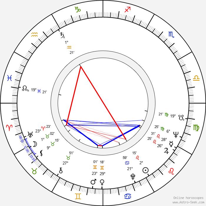 William Marlowe - Birth horoscope chart