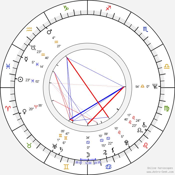 William Marquez - Birth horoscope chart