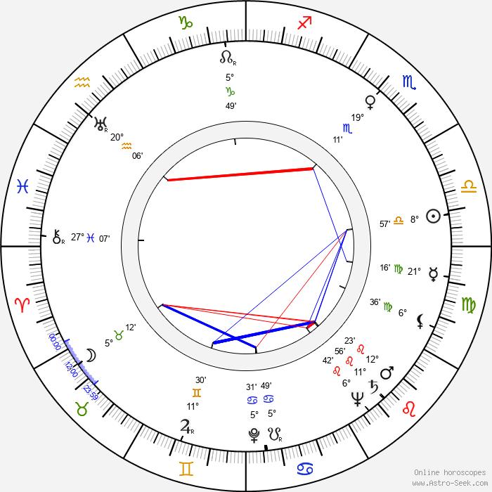 William Marshall - Birth horoscope chart